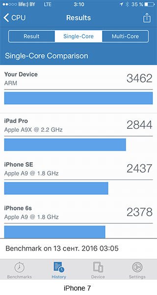 Geekbench iPhone 7